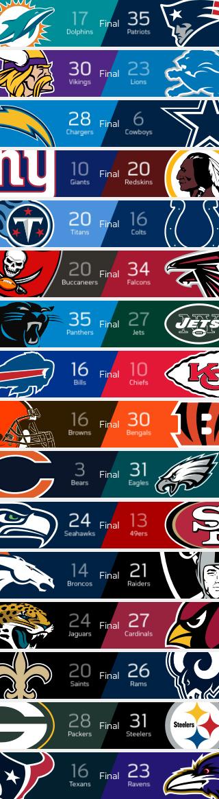 NFL - Week #12 - Risultati - 2017