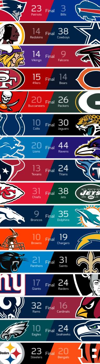 NFL - Week #13 - Risultati - 2017