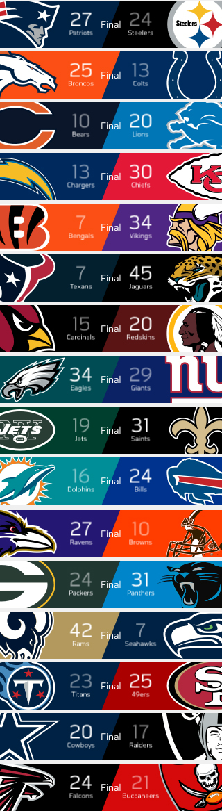NFL - Week #15 - Risultati - 2017