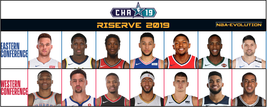 Riserve All Star game 2019